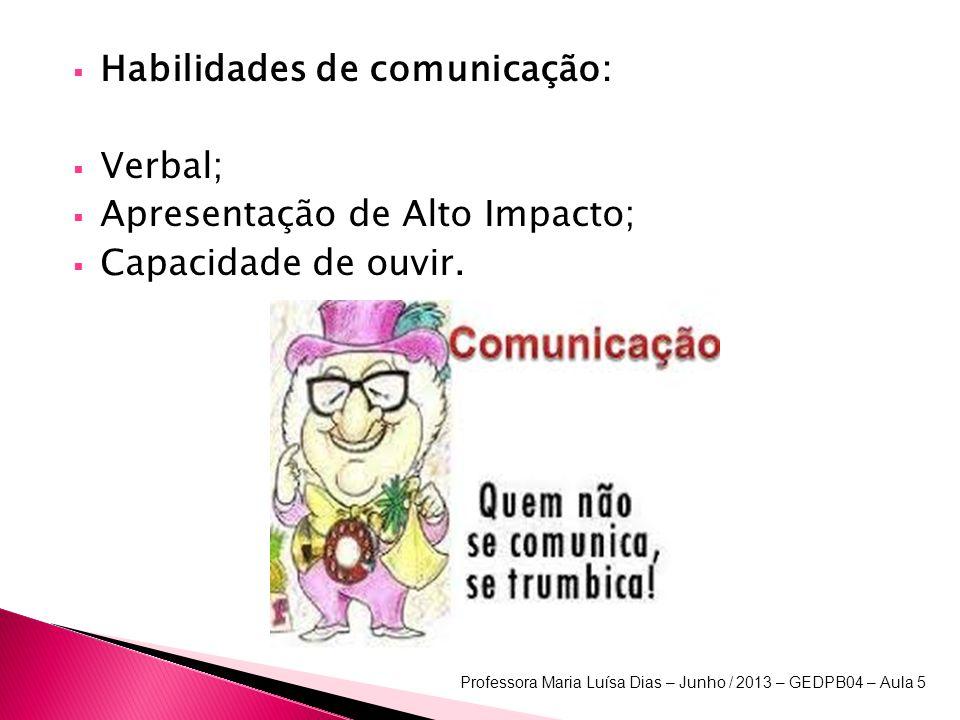 Habilidades de comunicação: Verbal; Apresentação de Alto Impacto; Capacidade de ouvir.