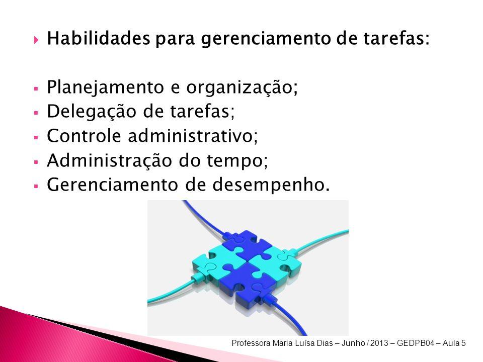 Habilidades para gerenciamento de tarefas: Planejamento e organização; Delegação de tarefas; Controle administrativo; Administração do tempo; Gerenciamento de desempenho.