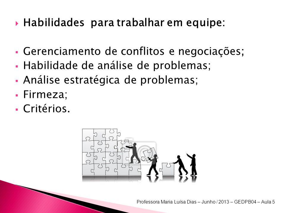 Habilidades para trabalhar em equipe: Gerenciamento de conflitos e negociações; Habilidade de análise de problemas; Análise estratégica de problemas;