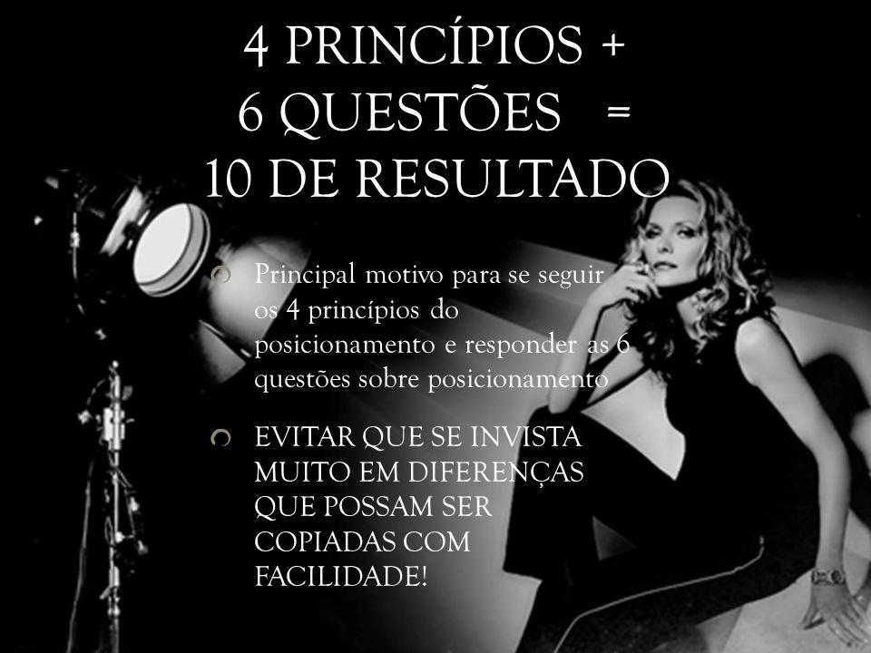 4 PRINCÍPIOS + 6 QUESTÕES = 10 DE RESULTADO Principal motivo para se seguir os 4 princípios do posicionamento e responder as 6 questões sobre posicion
