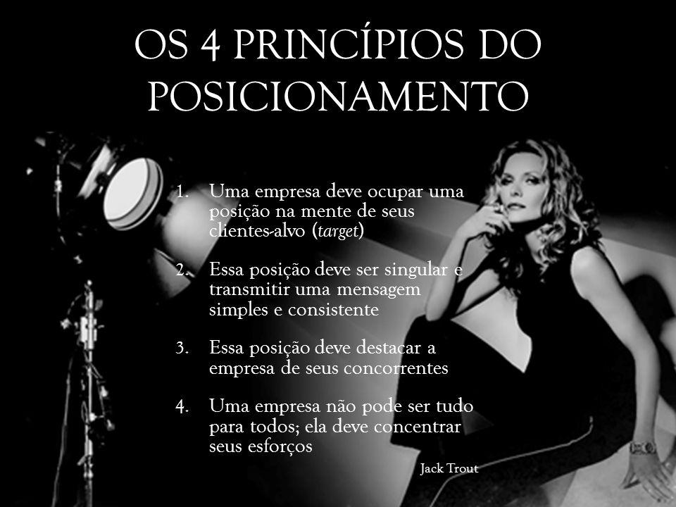 6 QUESTÕES SOBRE POSICIONAMENTO 1.
