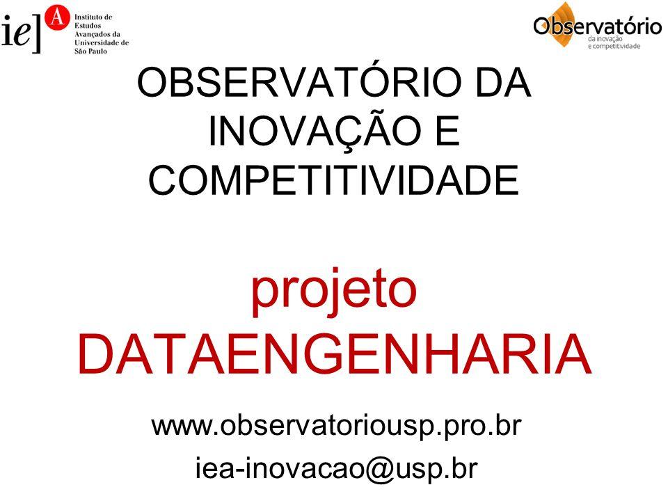 OBSERVATÓRIO DA INOVAÇÃO E COMPETITIVIDADE projeto DATAENGENHARIA www.observatoriousp.pro.br iea-inovacao@usp.br