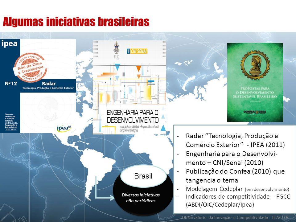 A experiê ncia dos EUA Brasil Diversas iniciativas não periódicas -Radar Tecnologia, Produção e Comércio Exterior - IPEA (2011) -Engenharia para o Desenvolvi- mento – CNI/Senai (2010) -Publicação do Confea (2010) que tangencia o tema -Modelagem Cedeplar (em desenvolvimento) -Indicadores de competitividade – FGCC (ABDI/OIC/Cedeplar/Ipea) Observatório da Inovação e Competitividade - IEA/USP Algumas iniciativas brasileiras