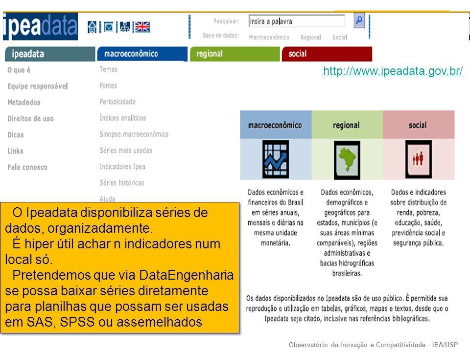 O Ipeadata disponibiliza séries de dados, organizadamente.
