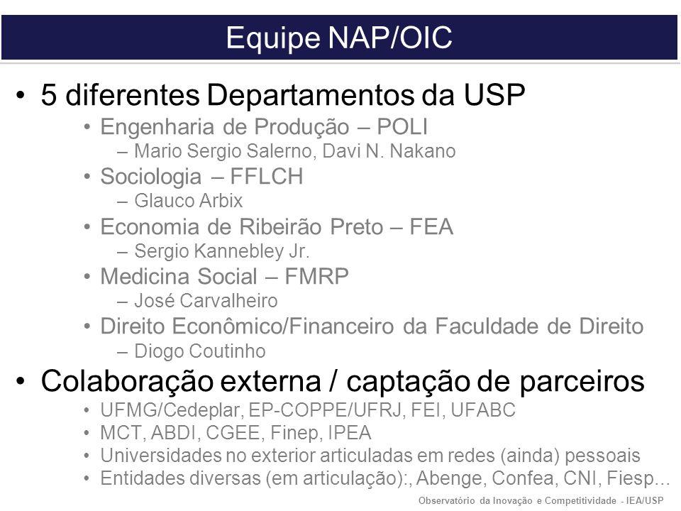 5 diferentes Departamentos da USP Engenharia de Produção – POLI –Mario Sergio Salerno, Davi N.