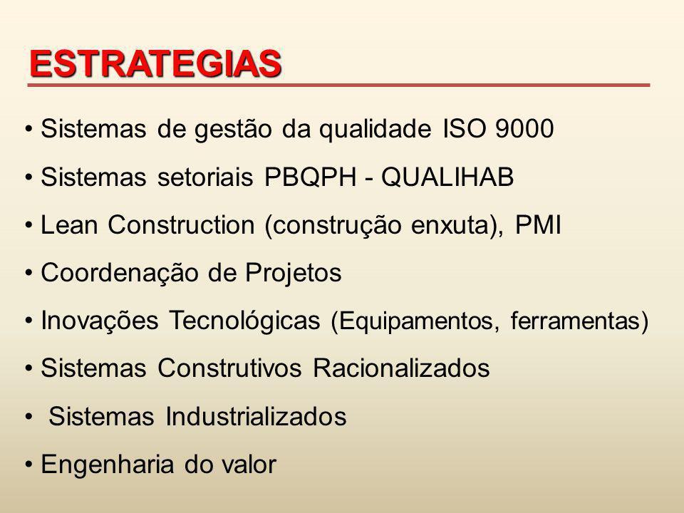 Sistemas de gestão da qualidade ISO 9000 Sistemas setoriais PBQPH - QUALIHAB Lean Construction (construção enxuta), PMI Coordenação de Projetos Inovaç