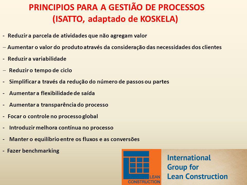 PRINCIPIOS PARA A GESTIÃO DE PROCESSOS (ISATTO, adaptado de KOSKELA) - Reduzir a parcela de atividades que não agregam valor Aumentar o valor do produ
