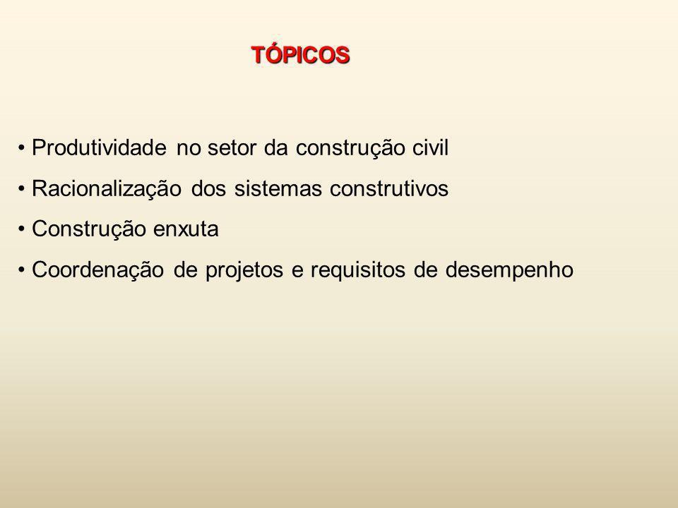 EMPREENDIMENTOS IMOBILIÁRIOS (CTE) ESTRATÉGIA COMPETITIVA PESQUISA DE MERCADO ESTUDO DE VIABILIDADE PROJETO DOCUMENTAÇÃO PARA INCORPORAÇÃO PROMOÇÃO E VENDAS ASSINATURA DO CONTRATO CONSTRUÇÃO ENTREGA DO EMPREENDIMENTO ASSISTÊNCIA TÉCNICA DEFINIÇÃO DO PRODUTO ADMINISTRAÇÃO DA CARTEIRA AVALIAÇÃO PÓS-OCUPAÇÃO Construtoras PROCESSOS DE INCORPORAÇÃO IMOBILIÁRIA Empresas de pesquisa Assessoria de marketing AQUISIÇÃO DO TERRENO Empresas de promoção Empresas de vendas Assessoria imobiliária Assessoria jurídica Projetistas