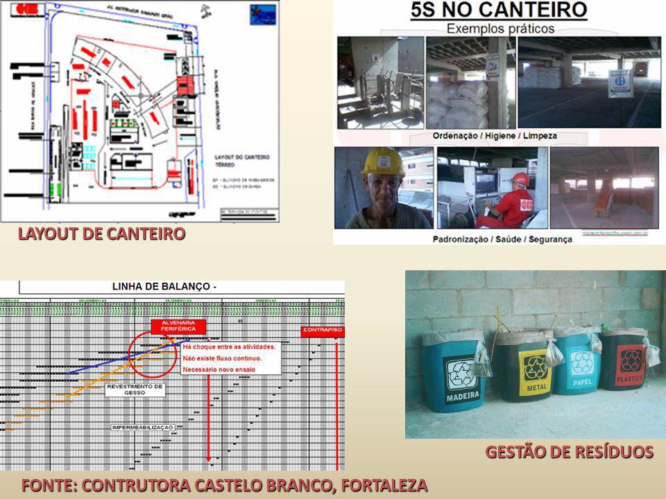 LAYOUT DE CANTEIRO FONTE: CONTRUTORA CASTELO BRANCO, FORTALEZA GESTÃO DE RESÍDUOS