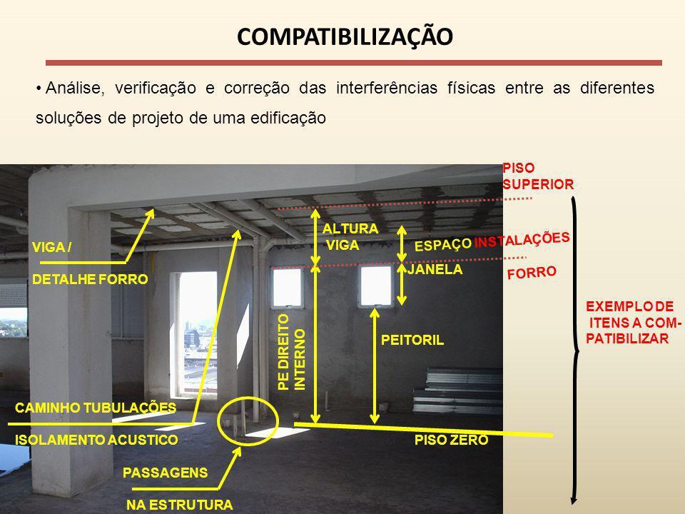COMPATIBILIZAÇÃO Análise, verificação e correção das interferências físicas entre as diferentes soluções de projeto de uma edificação FORRO PEITORIL J