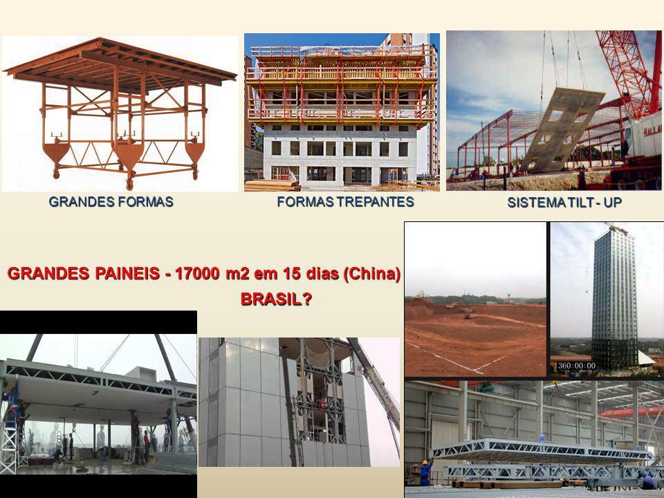 GRANDES PAINEIS - 17000 m2 em 15 dias (China) SISTEMA TILT - UP FORMAS TREPANTES GRANDES FORMAS BRASIL?