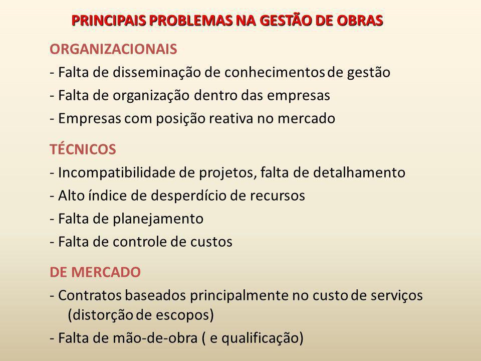 PRINCIPAIS PROBLEMAS NA GESTÃO DE OBRAS ORGANIZACIONAIS - Falta de disseminação de conhecimentos de gestão - Falta de organização dentro das empresas