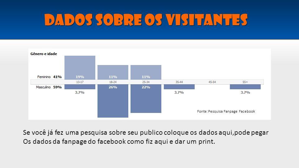 Dados sobre os visitantes Fonte:Pesquisa Fanpage Facebook Se você já fez uma pesquisa sobre seu publico coloque os dados aqui,pode pegar Os dados da f