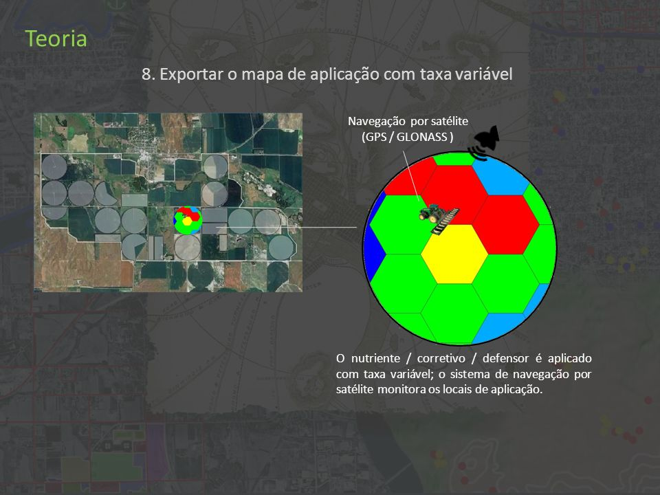 Teoria Navegação por satélite (GPS / GLONASS ) O nutriente / corretivo / defensor é aplicado com taxa variável; o sistema de navegação por satélite monitora os locais de aplicação.