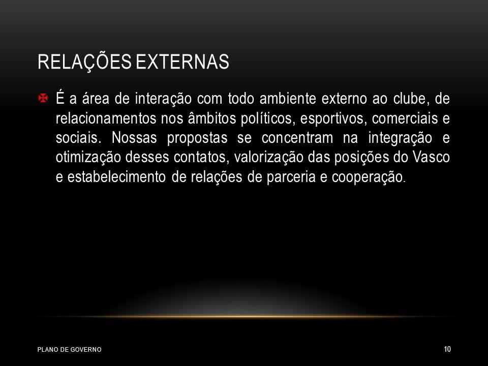 RELAÇÕES EXTERNAS É a área de interação com todo ambiente externo ao clube, de relacionamentos nos âmbitos políticos, esportivos, comerciais e sociais.