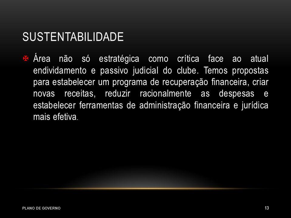 SUSTENTABILIDADE Área não só estratégica como crítica face ao atual endividamento e passivo judicial do clube.
