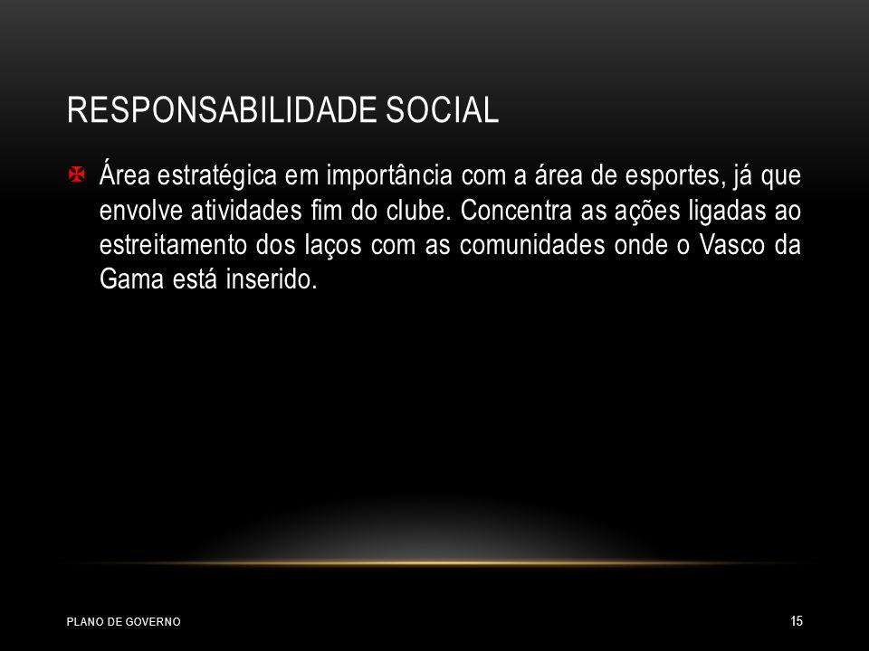 RESPONSABILIDADE SOCIAL Área estratégica em importância com a área de esportes, já que envolve atividades fim do clube.