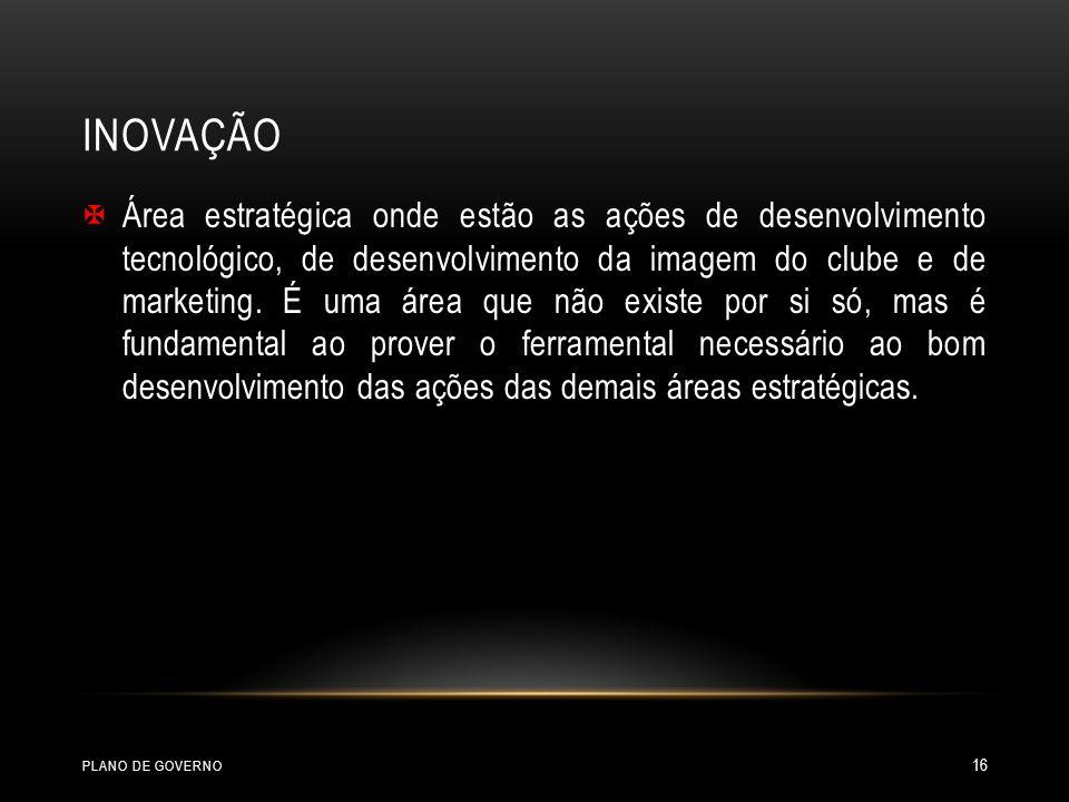 INOVAÇÃO Área estratégica onde estão as ações de desenvolvimento tecnológico, de desenvolvimento da imagem do clube e de marketing.