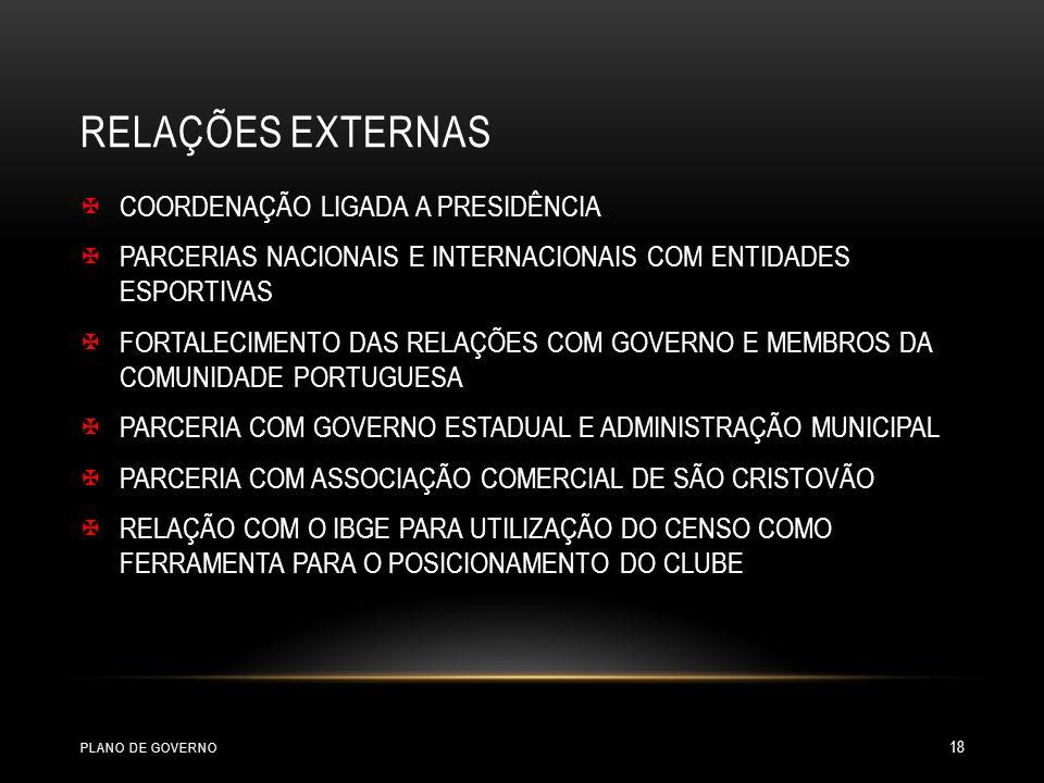RELAÇÕES EXTERNAS COORDENAÇÃO LIGADA A PRESIDÊNCIA PARCERIAS NACIONAIS E INTERNACIONAIS COM ENTIDADES ESPORTIVAS FORTALECIMENTO DAS RELAÇÕES COM GOVERNO E MEMBROS DA COMUNIDADE PORTUGUESA PARCERIA COM GOVERNO ESTADUAL E ADMINISTRAÇÃO MUNICIPAL PARCERIA COM ASSOCIAÇÃO COMERCIAL DE SÃO CRISTOVÃO RELAÇÃO COM O IBGE PARA UTILIZAÇÃO DO CENSO COMO FERRAMENTA PARA O POSICIONAMENTO DO CLUBE PLANO DE GOVERNO 18