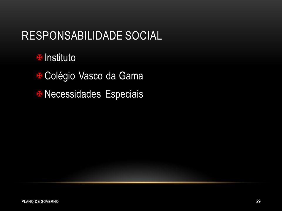 RESPONSABILIDADE SOCIAL Instituto Colégio Vasco da Gama Necessidades Especiais PLANO DE GOVERNO 29