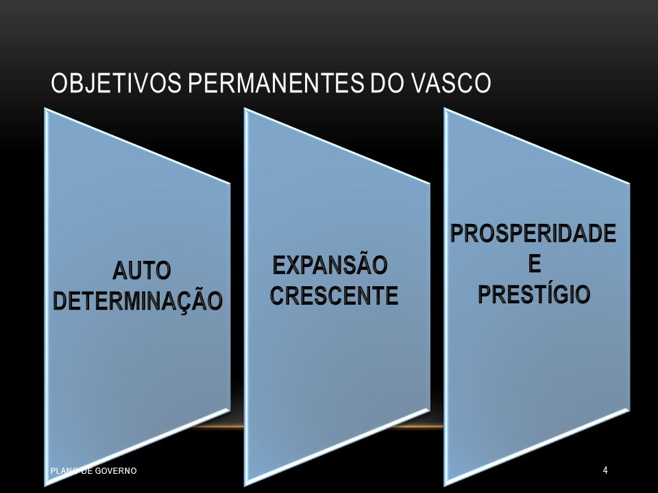 AUTODETERMINAÇÃO O Vasco criou ao longo de toda a sua jornada identidade e valores que não podem ser abandonados ou apartados em função de conjunturas políticas ou arranjos comerciais.