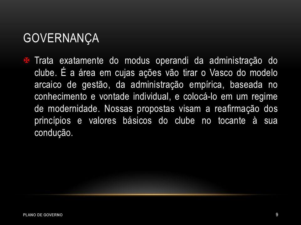 GOVERNANÇA Trata exatamente do modus operandi da administração do clube.