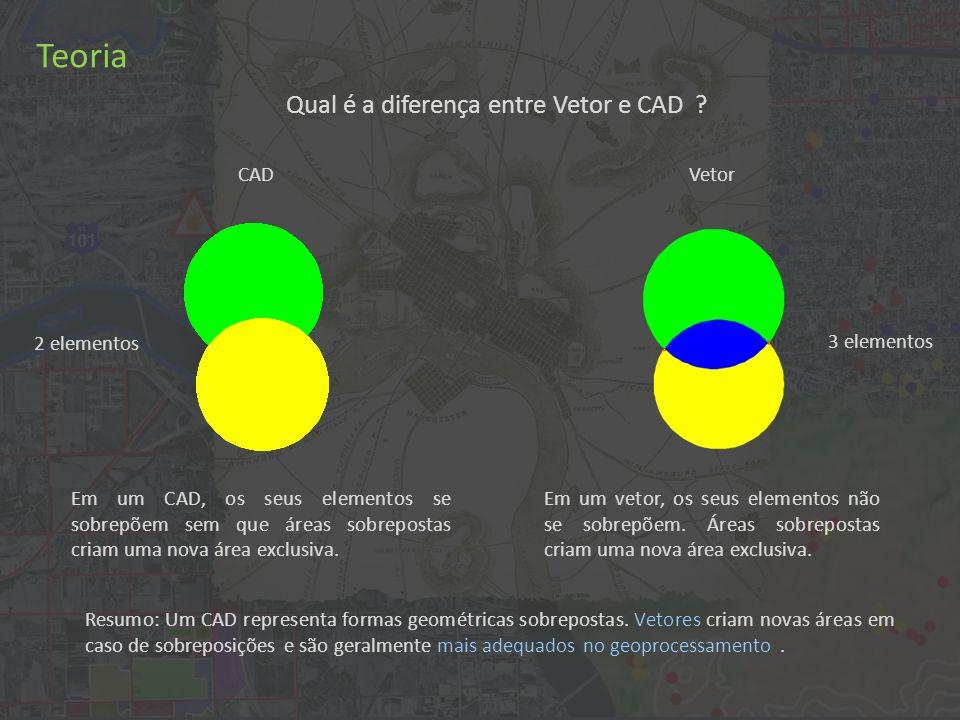 Qual é a diferença entre Vetor e CAD .
