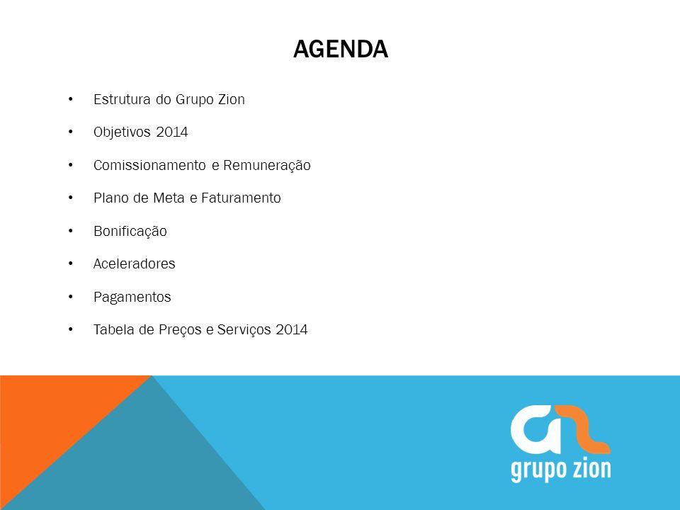 AGENDA Estrutura do Grupo Zion Objetivos 2014 Comissionamento e Remuneração Plano de Meta e Faturamento Bonificação Aceleradores Pagamentos Tabela de