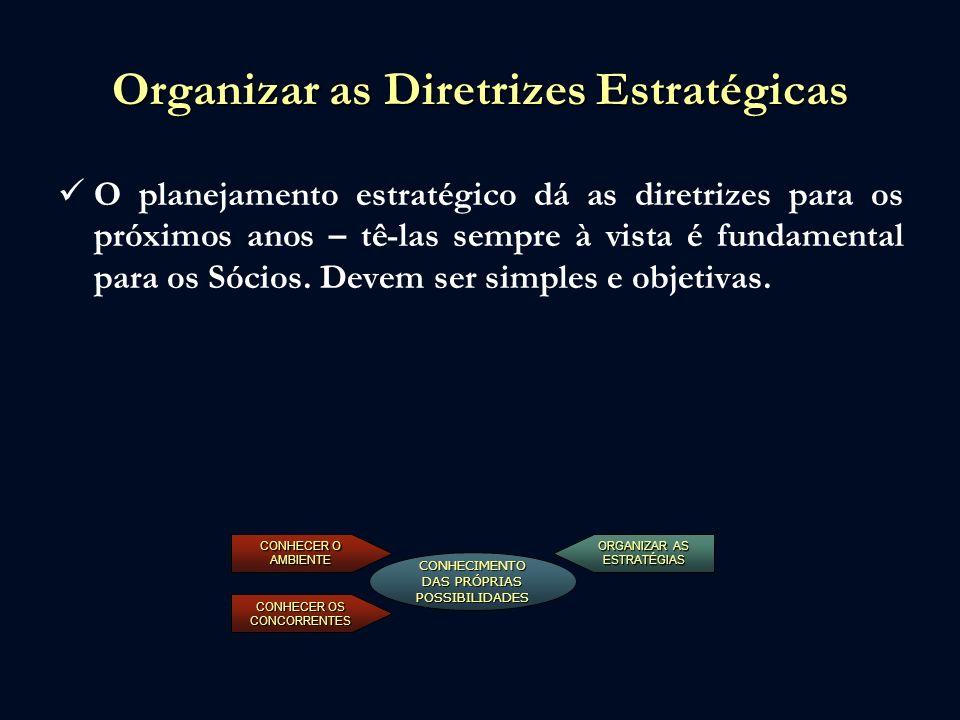 Organizar as Diretrizes Estratégicas O planejamento estratégico dá as diretrizes para os próximos anos – tê-las sempre à vista é fundamental para os S