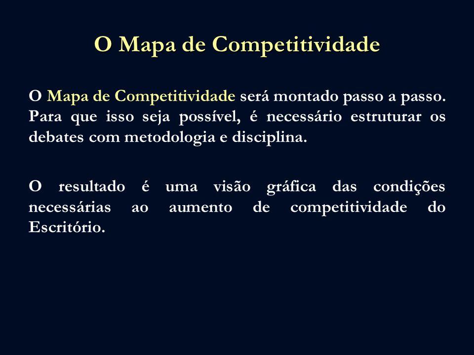 O Mapa de Competitividade O Mapa de Competitividade será montado passo a passo. Para que isso seja possível, é necessário estruturar os debates com me