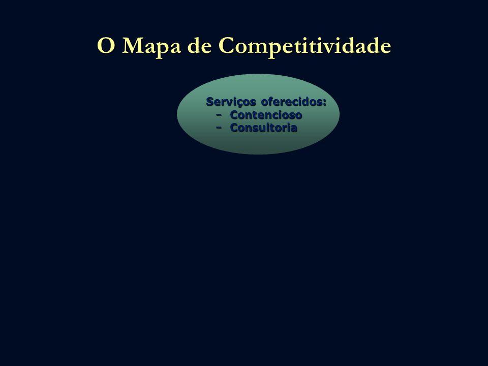 O Mapa de Competitividade Serviços oferecidos: Contencioso Contencioso Consultoria Consultoria