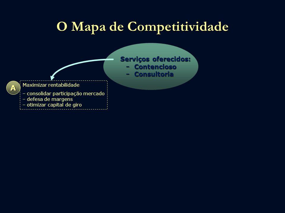 O Mapa de Competitividade Serviços oferecidos: Contencioso Contencioso Consultoria Consultoria Maximizar rentabilidade consolidar participação mercado