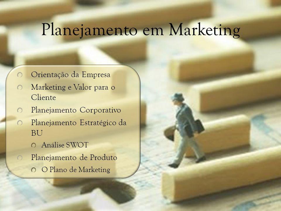 Planejamento em Marketing Orientação da Empresa Marketing e Valor para o Cliente Planejamento Corporativo Planejamento Estratégico da BU Análise SWOT Planejamento de Produto O Plano de Marketing