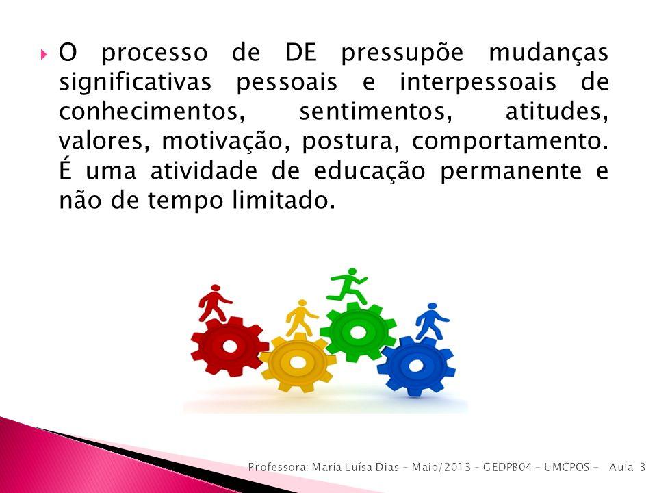 O processo de DE pressupõe mudanças significativas pessoais e interpessoais de conhecimentos, sentimentos, atitudes, valores, motivação, postura, comp