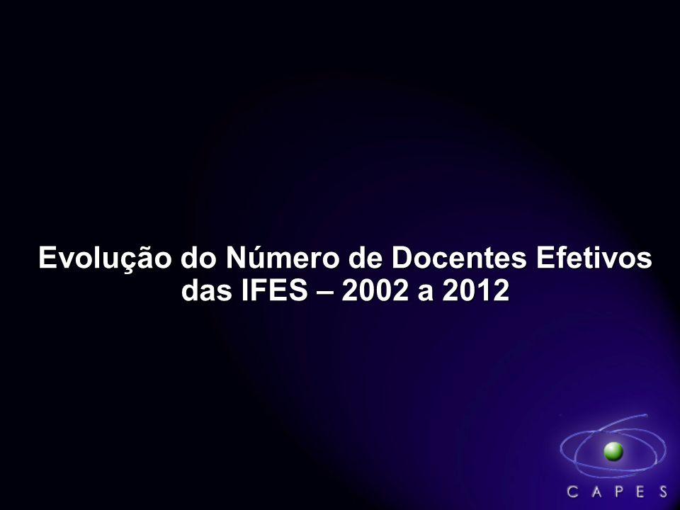 Ano Docentes Efetivos das IFES Alunos de doutorado: Matriculados Matriculados/ Docentes Efetivos (%) Alunos de doutorado: Titulados Titulados/ Docentes Efetivos (%) 2002 42.330 37.728 89,1% 6.894 16,3% 2003 40.823 40.213 98,5% 8.094 19,8% 2004 41.458 41.261 99,5% 8.093 19,5% 2005 42.218 43.942 104,1% 8.989 21,3% 2006 45.998 46.572 101,2% 9.366 20,4% 2007 46.203 49.667 107,5% 9.915 21,5% 2008 49.273 52.761 107,1% 10.718 21,8% 2009 56.639 57.917 102,3% 11.368 20,1% 2010 63.672 64.588 101,4% 11.314 17,8% Relação entre alunos de doutorado (matriculados e titulados) e docentes efetivos das IFES - 2002 a 2010