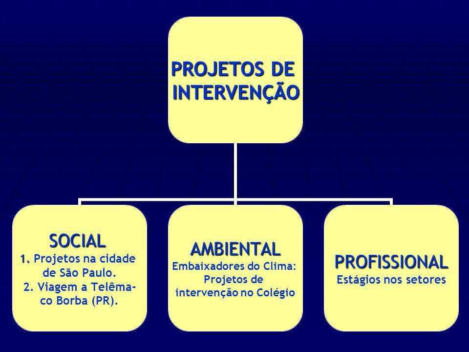 PROJETOS DE INTERVENÇÃO SOCIAL 1. 1. Projetos na cidade de São Paulo. 2. Viagem a Telêma- co Borba (PR).AMBIENTAL Embaixadores do Clima: Projetos de i