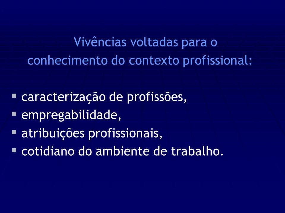 Vivências voltadas para o conhecimento do contexto profissional: caracterização de profissões, empregabilidade, atribuições profissionais, cotidiano d