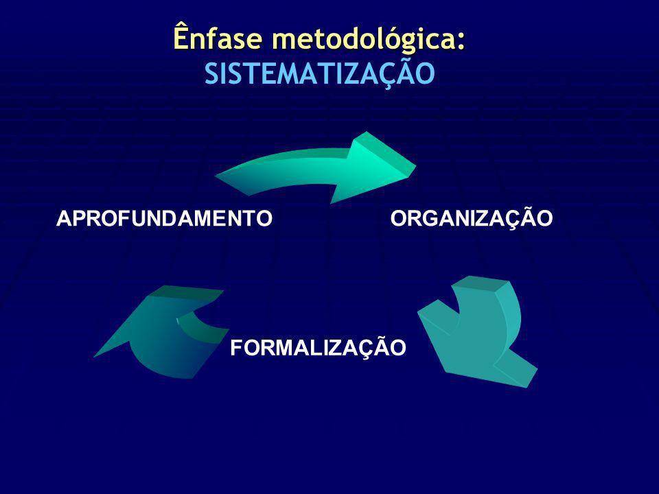Ênfase metodológica: SISTEMATIZAÇÃO ORGANIZAÇÃO FORMALIZAÇÃO APROFUNDAMENTO