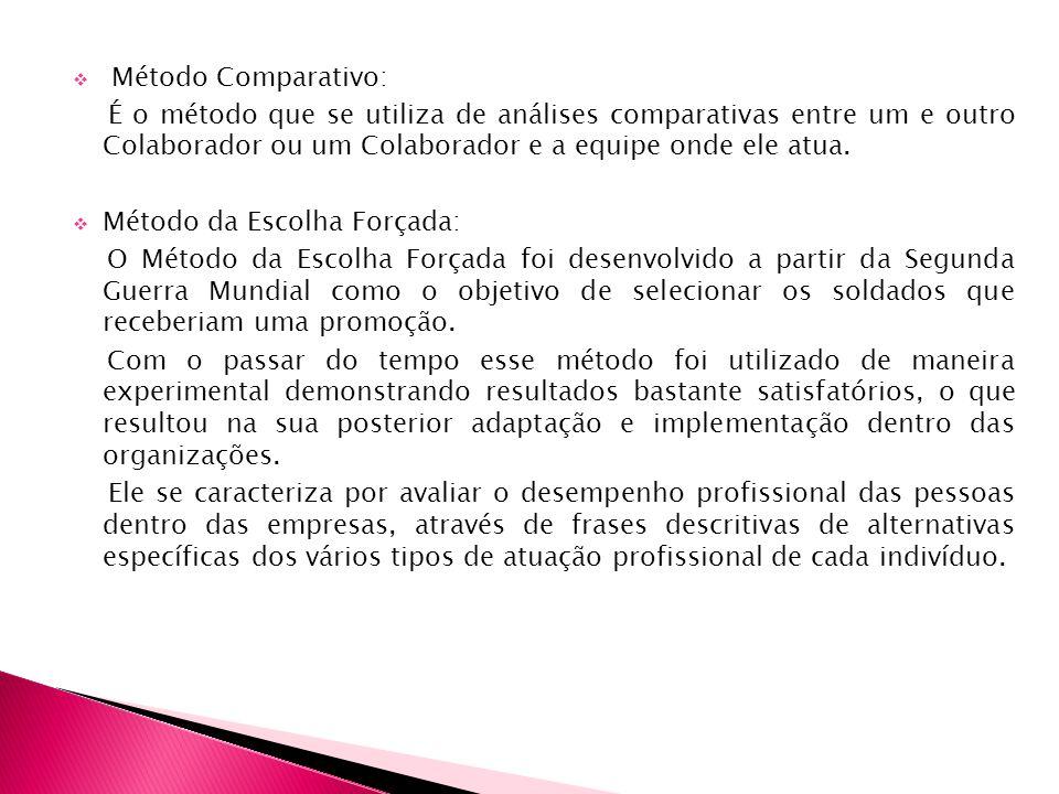 Método Comparativo: É o método que se utiliza de análises comparativas entre um e outro Colaborador ou um Colaborador e a equipe onde ele atua. Método