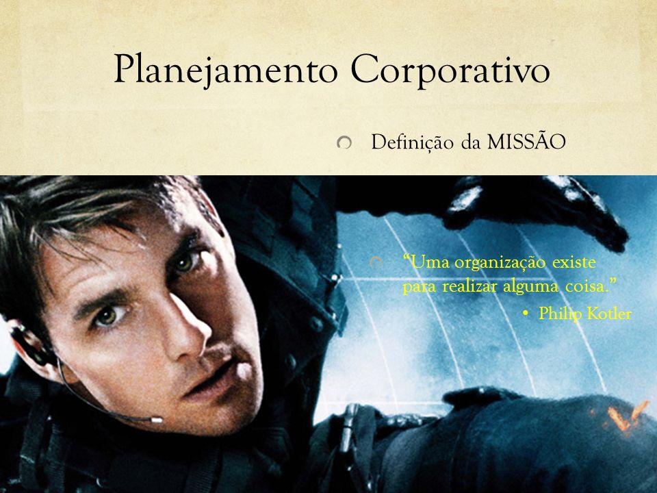 Planejamento Corporativo Definição da MISSÃO Uma organização existe para realizar alguma coisa.