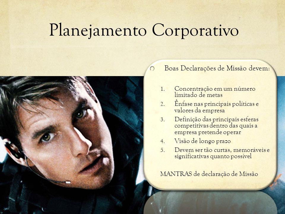 Planejamento Corporativo Boas Declarações de Missão devem: 1.