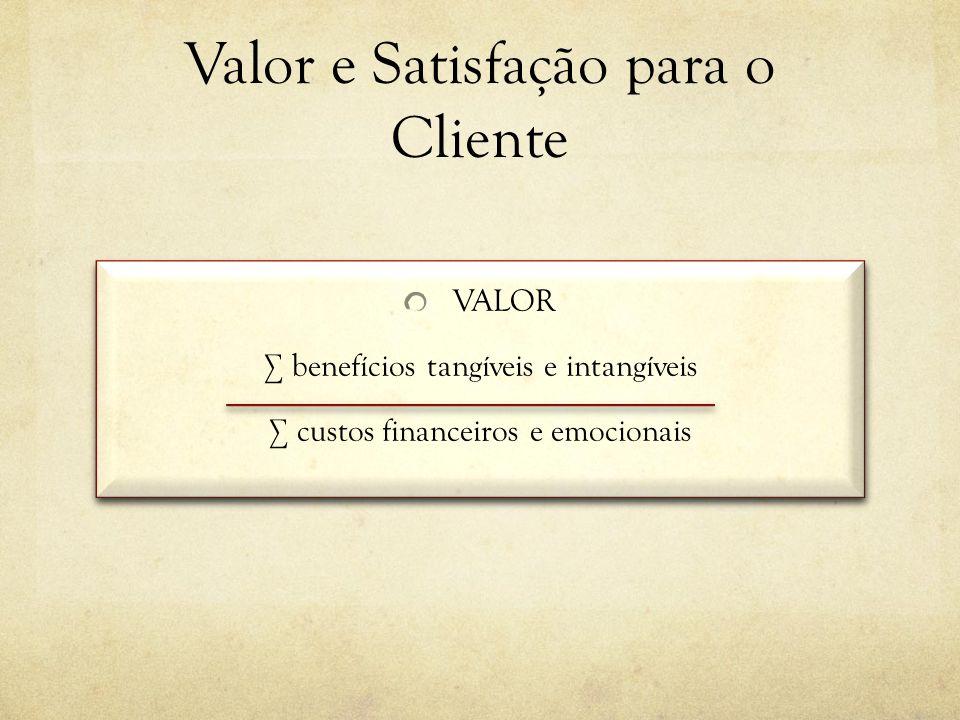 Valor e Satisfação para o Cliente VALOR benefícios tangíveis e intangíveis custos financeiros e emocionais