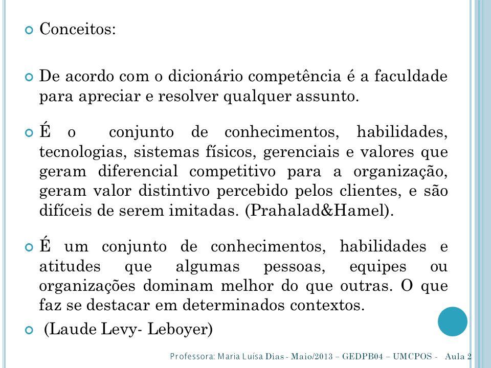 Conceitos: De acordo com o dicionário competência é a faculdade para apreciar e resolver qualquer assunto.