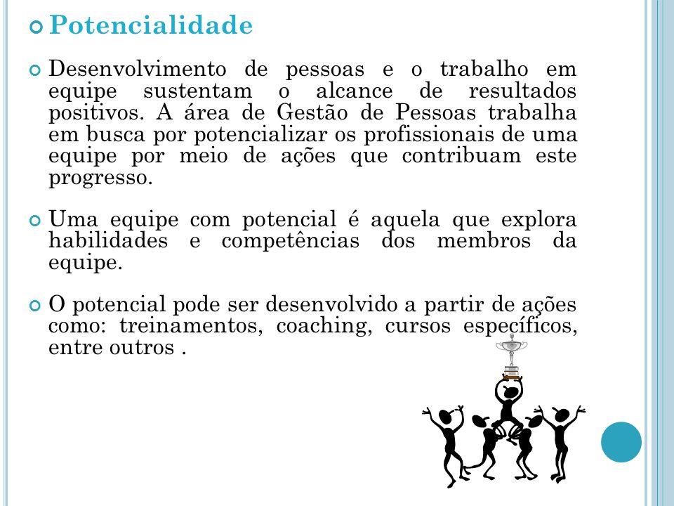 Potencialidade Desenvolvimento de pessoas e o trabalho em equipe sustentam o alcance de resultados positivos.