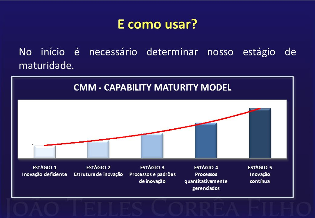 E como usar? No início é necessário determinar nosso estágio de maturidade.