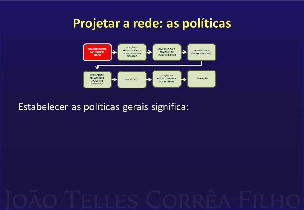 Projetar a rede: as políticas Estabelecer as políticas gerais significa: CRIAÇÃO DE SEGMENTOS PARA AS INICIATIVAS DE INOVAÇÃO NOMEAÇÃO DO(S) COMITÊ(S) DE ANÁLISE DE IDÉIAS RECEBIMENTO E ANÁLISE DAS IDÉIAS ESTABELECIMENTO DAS POLÍTICAS GERAIS MEDIÇÃO DOS RESULTADOS REAIS DOS PROJETOS PREMIAÇÃO PROJEÇÃO DE RESULTADOS E ANÁLISE DE VIABILIDADE IMPLANTAÇÃO