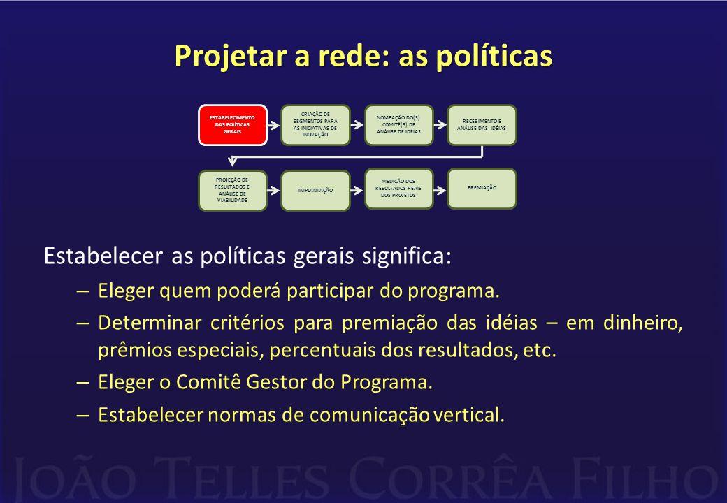 Projetar a rede: as políticas Estabelecer as políticas gerais significa: – Eleger quem poderá participar do programa. – Determinar critérios para prem