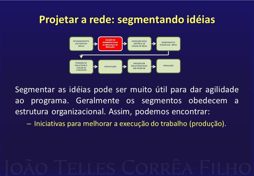 Projetar a rede: segmentando idéias Segmentar as idéias pode ser muito útil para dar agilidade ao programa.