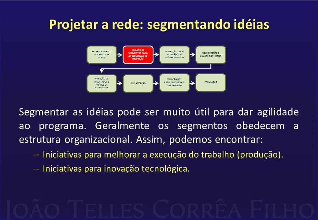 Projetar a rede: segmentando idéias Segmentar as idéias pode ser muito útil para dar agilidade ao programa. Geralmente os segmentos obedecem a estrutu