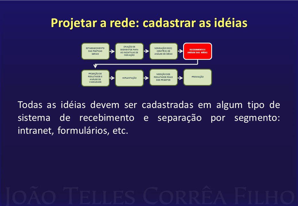 Projetar a rede: cadastrar as idéias Todas as idéias devem ser cadastradas em algum tipo de sistema de recebimento e separação por segmento: intranet,